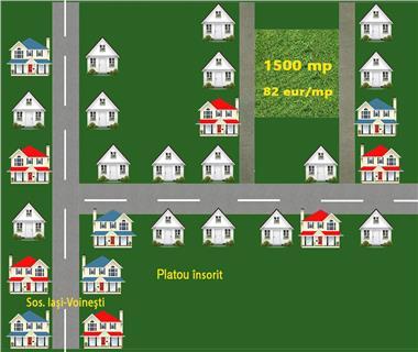 Teren pentru constructii case  de vanzare Iasi, Galata,